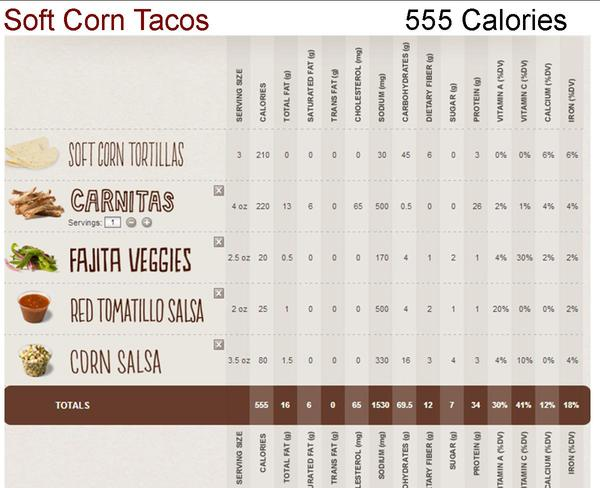 Chipotle_Soft_Corn_Tacos_grande