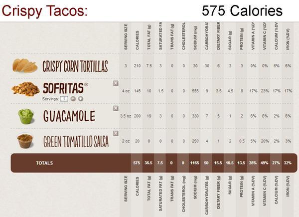 chipotle_crispy_tacos_grande