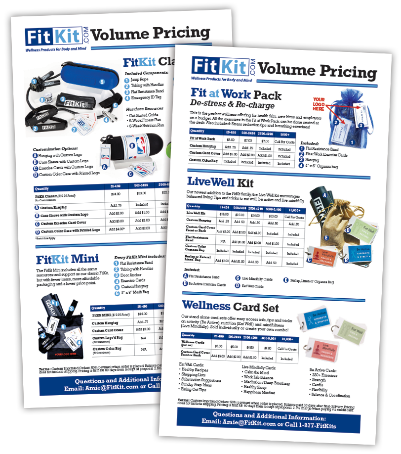 Volume Pricing: FitKit.Volume.Pricing