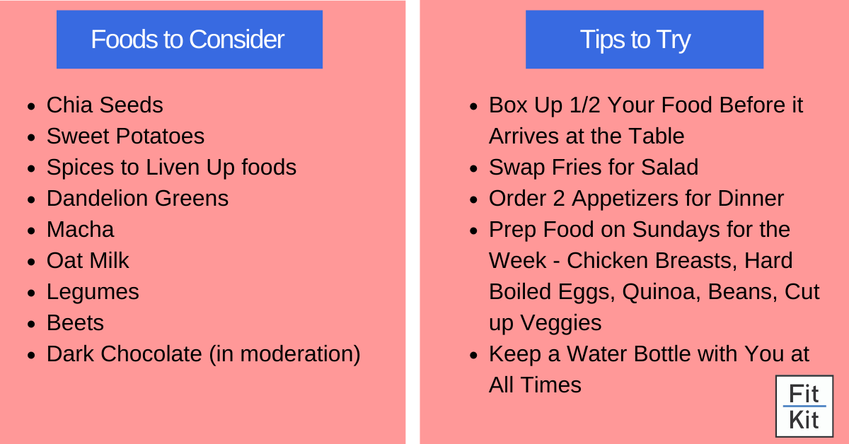 Foods to consider